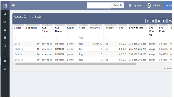 Access control lists in the IP Fabric platform