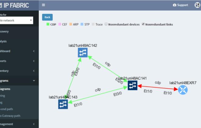IP Fabric v 2.0 - Diagrams